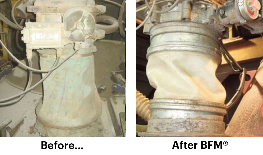 Lost productivity eliminated by concrete manufacturer using BFM® connectors